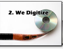 We Scan and Digitize your photos, albums, slides, negatives, and film.